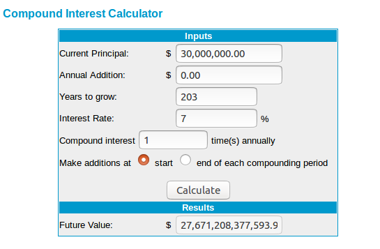 Compound Interest Calculator(1)